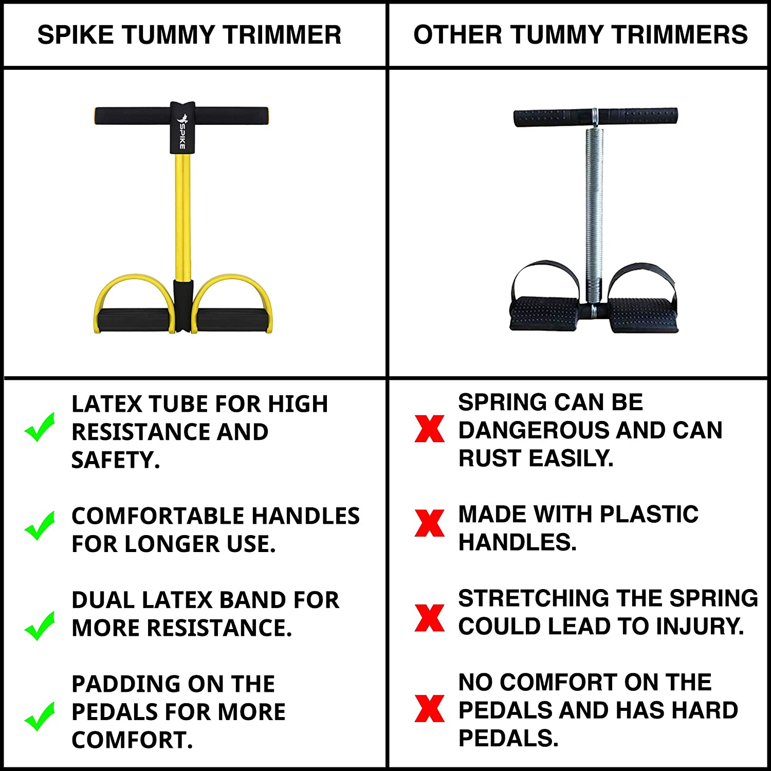 Spike Rubber Tummy Trimmer for Male and Female