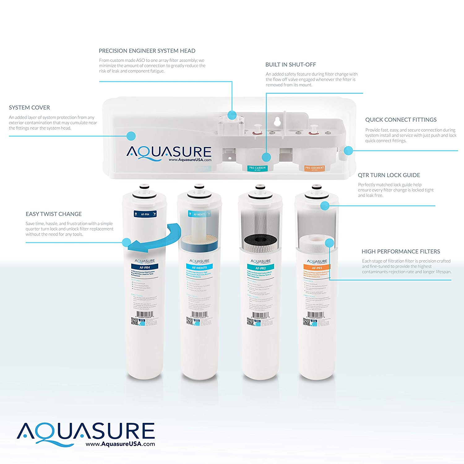 Aquasure RO System - Aquasure AS-PR75A-BN Reverse Osmosis System Stages