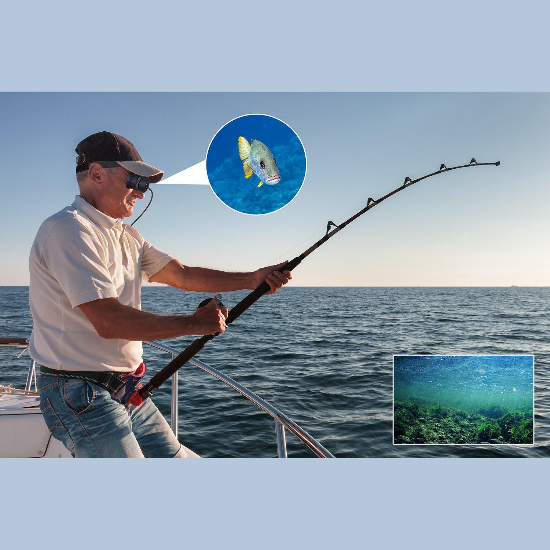 Semoic 80 inch Monocular Mini Micro-Display HD Night Vision with Headband Goggles AV Series for FPV Monitor by Semoic (Image #8)