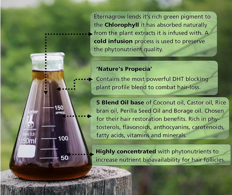 Amazon com : EternaGrow Hair Growth Treatment (Natural) All