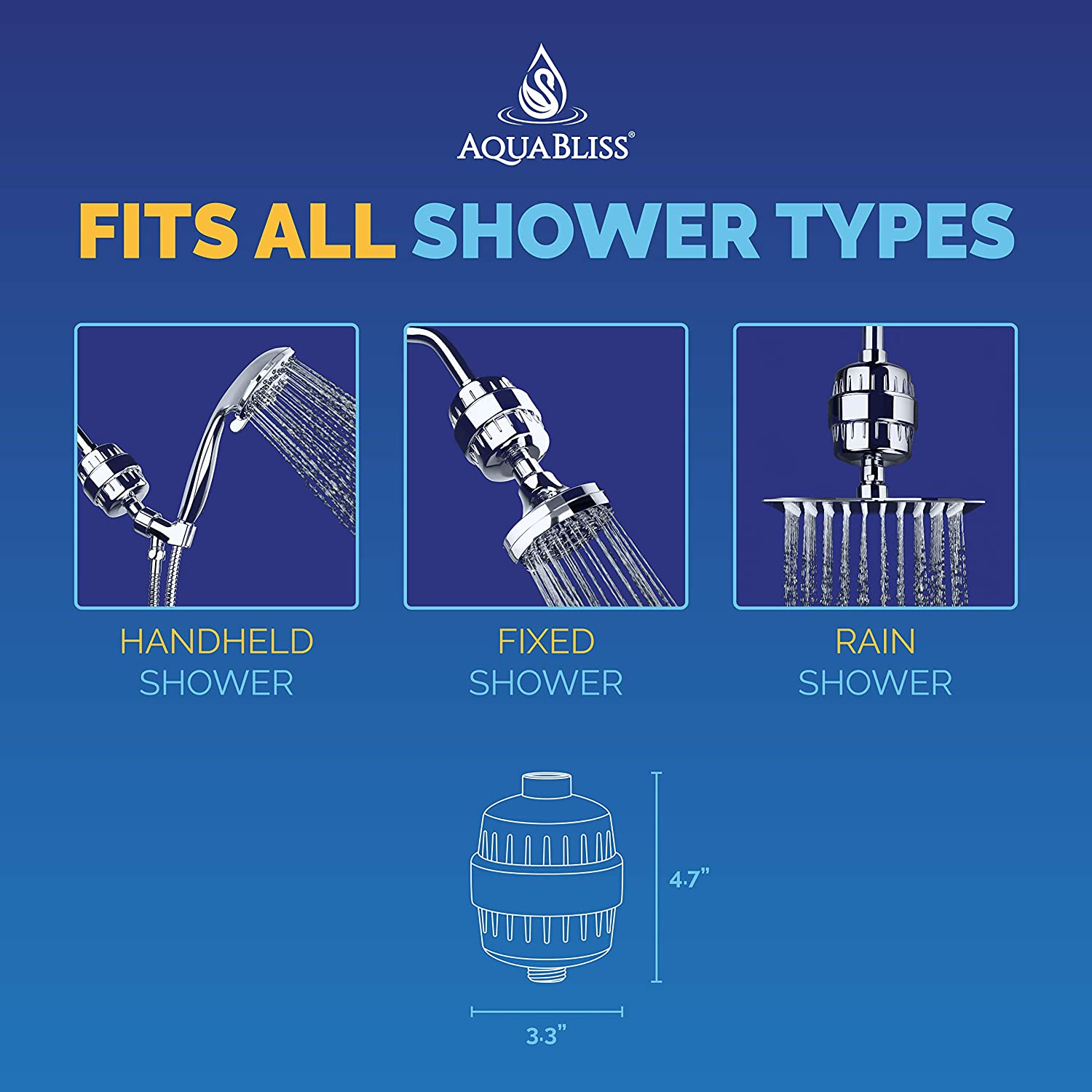 AquaBliss SF220 Shower Filter usage