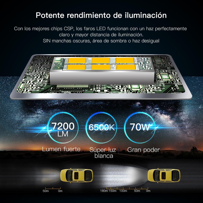 LED Bombillas para Coche Faros Delanteros - 1 par, AUTLEAD H4 Luces Altas/Bajas, Luz Antiniebla, CSP 70W 7200LM, Blanco Frío de 6500K, Kit de Conversión ...