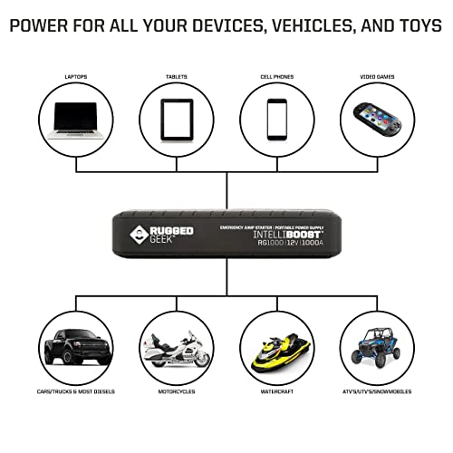Rugged Geek RG1000 Safety Plus 1000A Portable Car Jump Starter, Battery Booster Pack and USB/Laptop Power Supply