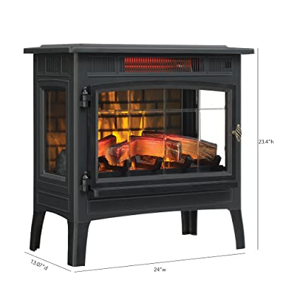 Electric Fireplace Review