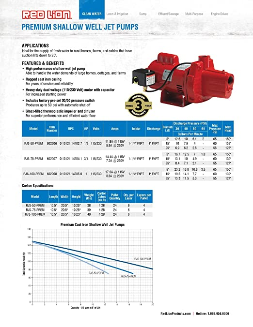 81RP3wMjviL._SX522_ red lion rjs 50 602006 1 2 hp 12 gpm thermoplastic shallow well 220V Well Pump Wiring Diagram at n-0.co