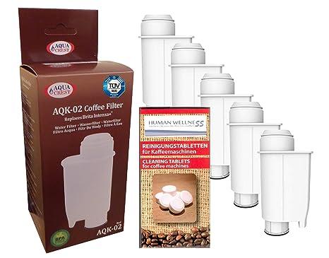 Human-Wellness 5 x Filtro de Agua aqk de 02 sustituye Brita Intenza + Saeco