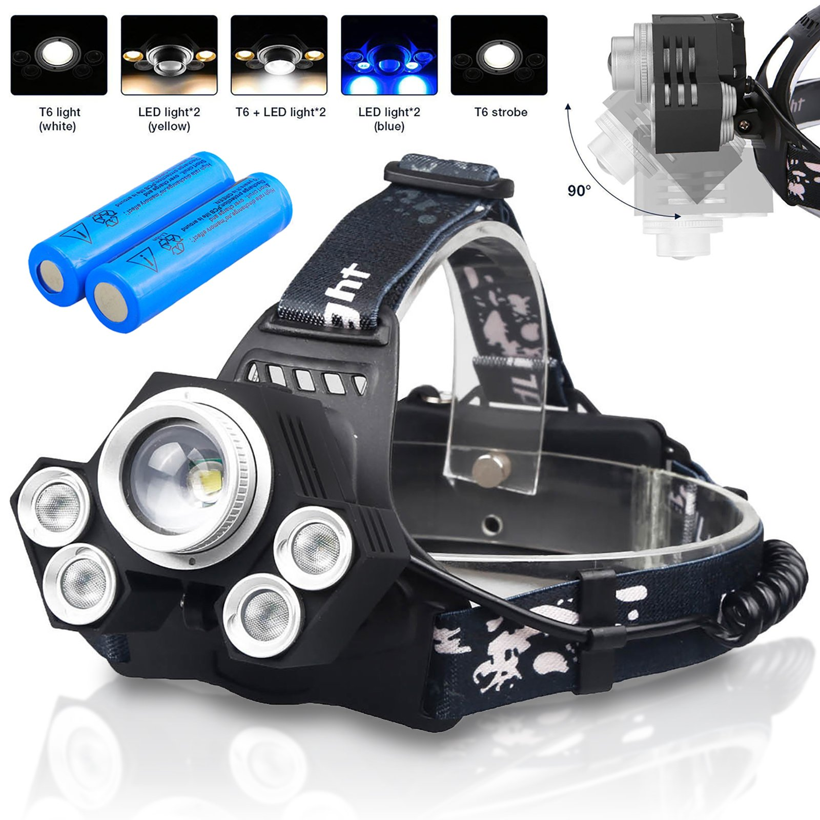 20000 Lumens Brightest LED Headlamp Flashlight, Zoomable 5 Modes Rechargeable Headlight with Adjustable Headband, Waterproof 5 LED Super Bright Hard Head Lamp with Battery Powered, USB Cable