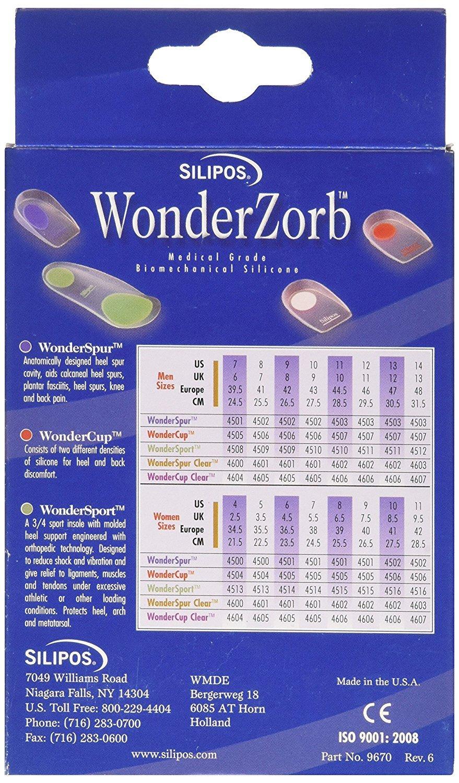 Silipos WonderZorb WonderSpur Heel Cups Blue - L - M8/10 - W10/12+ by Silipos