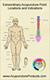 Extraordinary Acupuncture Point Locations and Indications