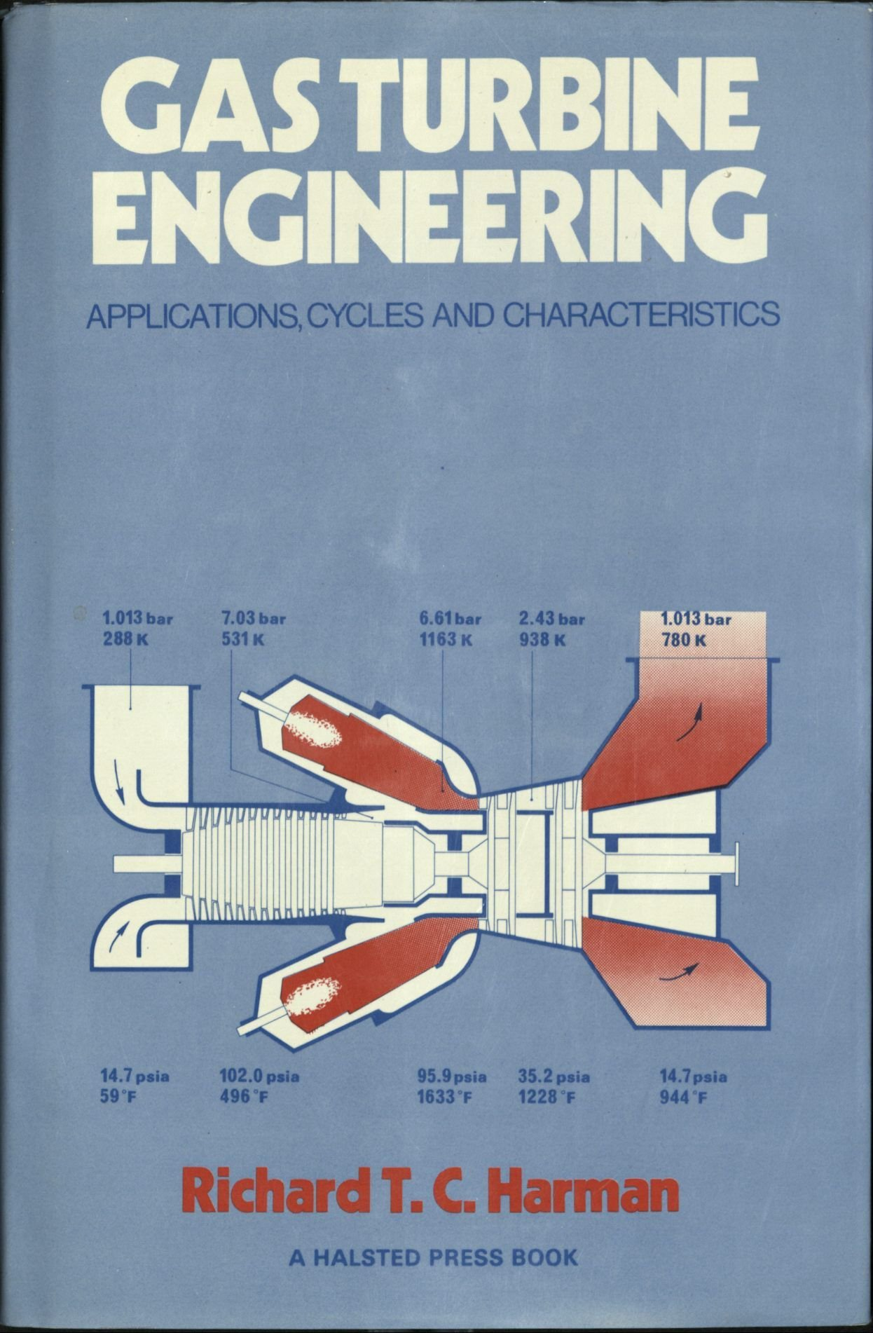 Gas Turbine Engineering Applications Cycles and Characteristics