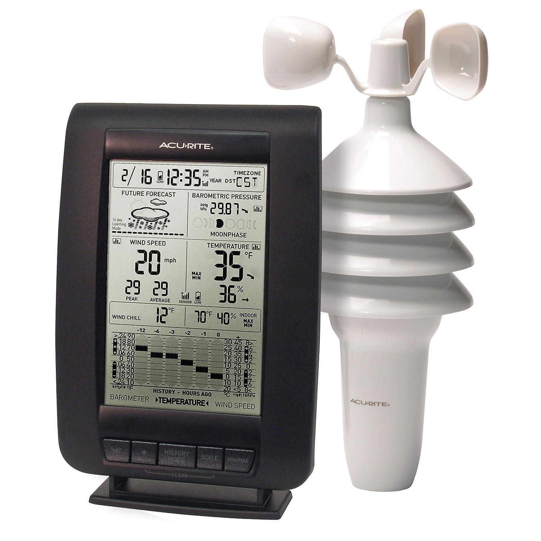 Amazon.com: AcuRite 00634 Wireless Weather Station With Wind Sensor: Home U0026  Kitchen