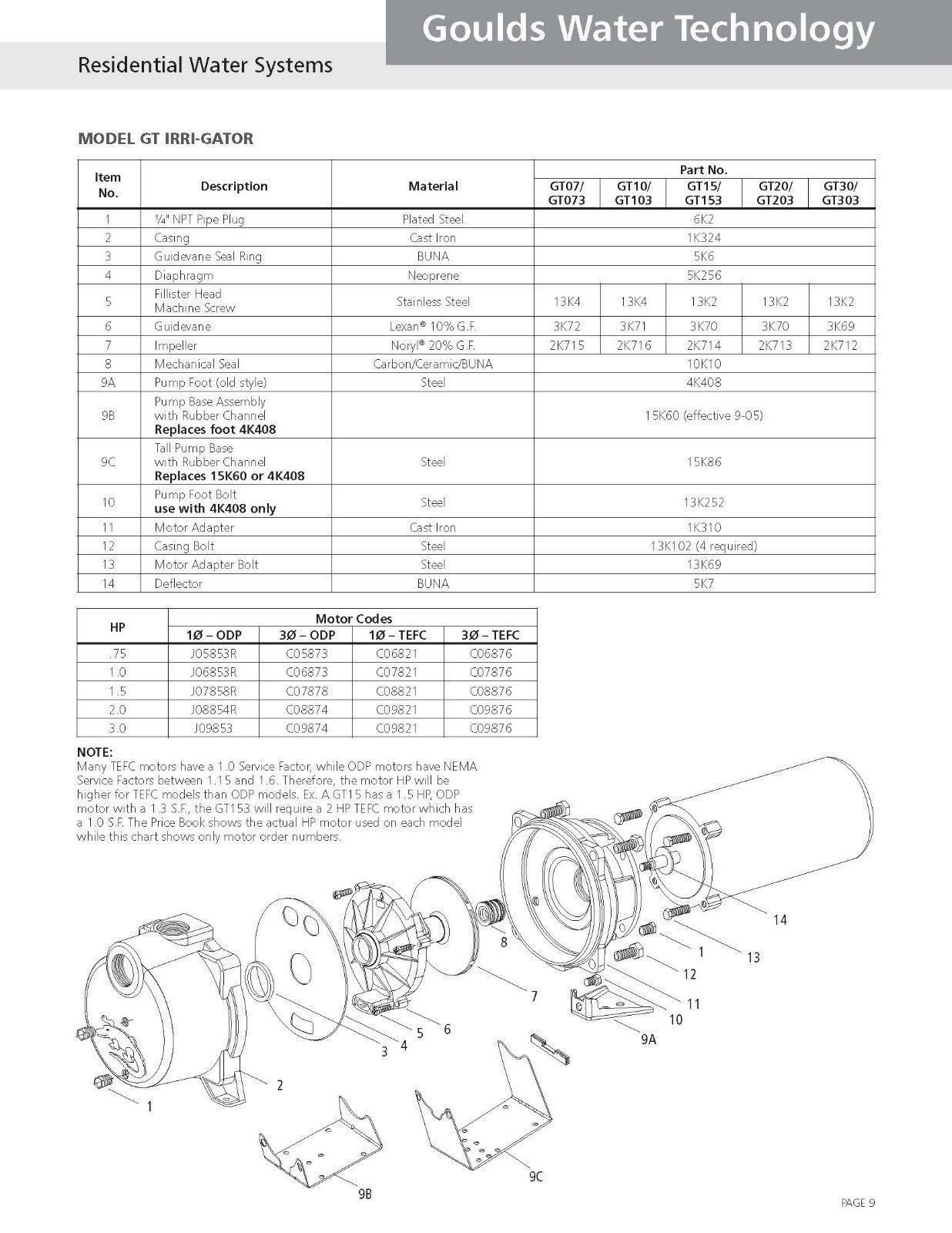 Goulds GT15KIT Repair Rebuild Kit for GT15 by Goulds