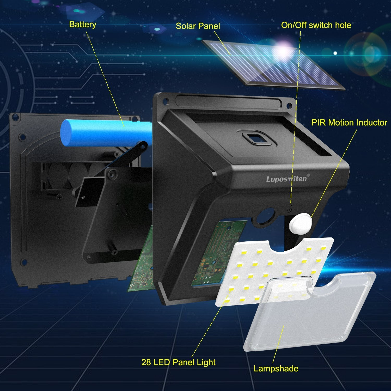 Luposwiten Solar Lights Outdoor Motion Sensor Wireless Waterproof Power Wiring Survival Skills Pinterest Security Light For Garden Patio Yard Driveway Garage Porch