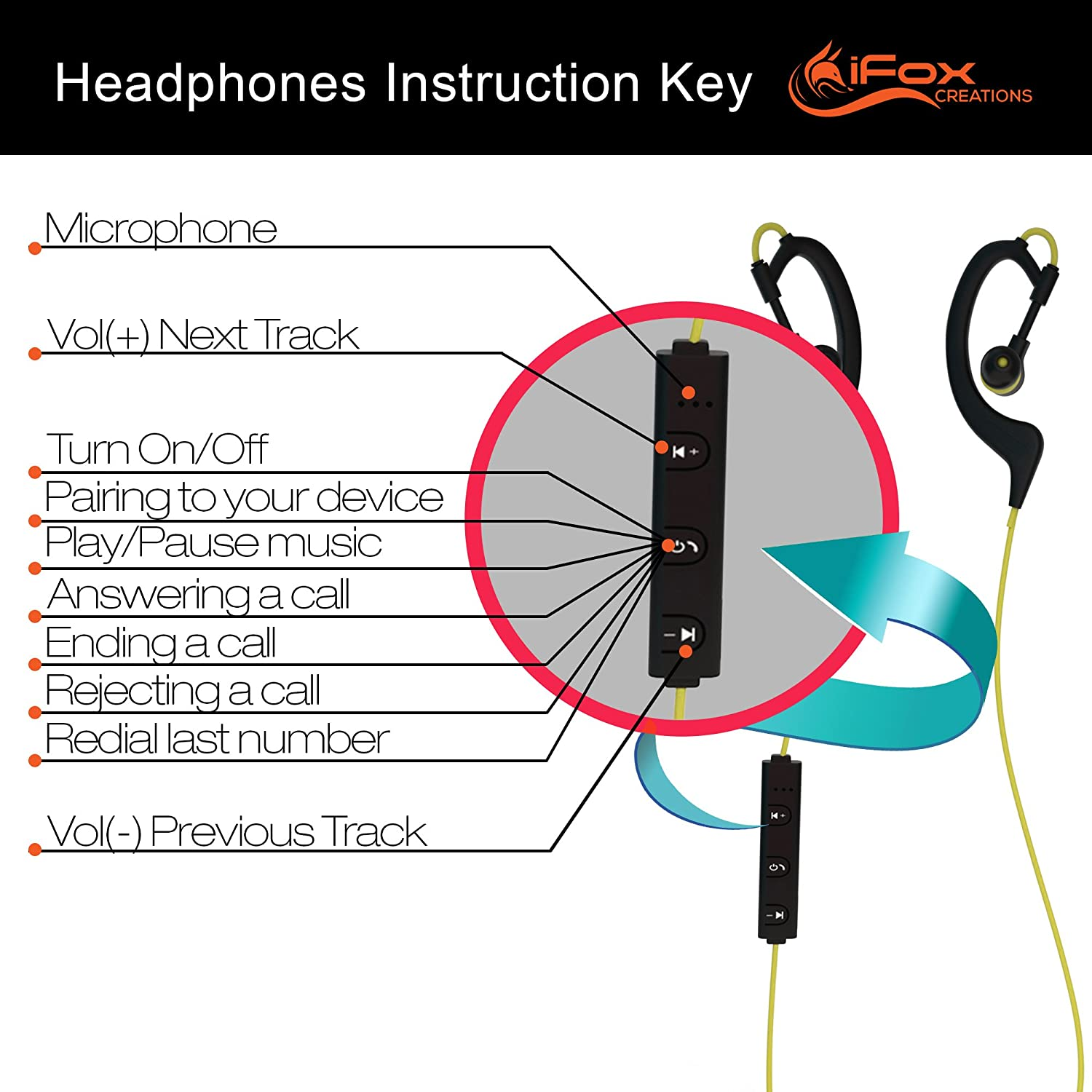 Ifox Ife2 Bluetooth Sports Earphones With Built In Mic Fleksible Earphone Ipad 3 For Iphone Ipod Android Smartphones Tablets Computers Mp3 Players Sweatproof