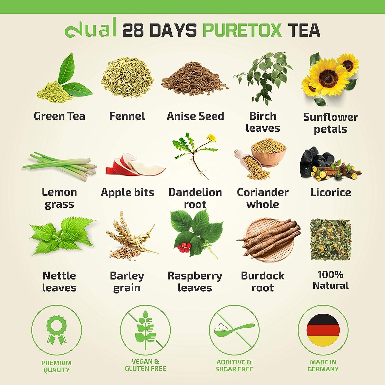 ricetta dimagrante al tè al coriandolo