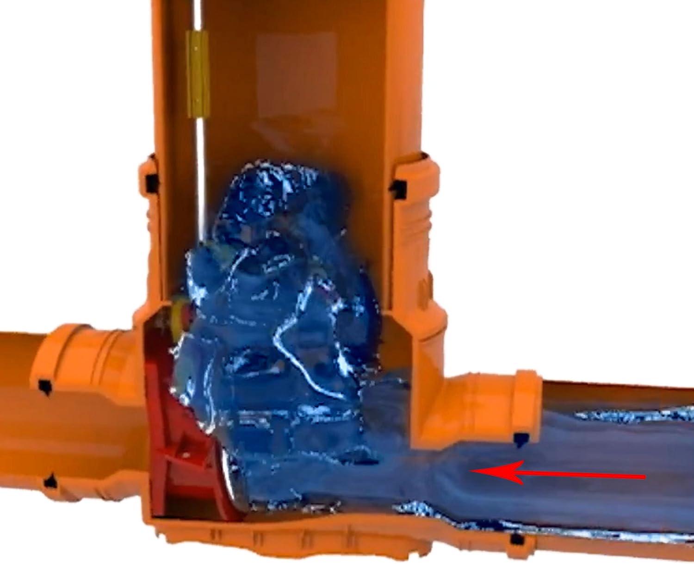 Kanal Entw/ässerung Komplett SET Rohr DN400 KG Schacht Abwasserschacht Schachtboden mit R/ückstauklappe DN400//DN110 DN315 quadratisch voll Deckel DN315