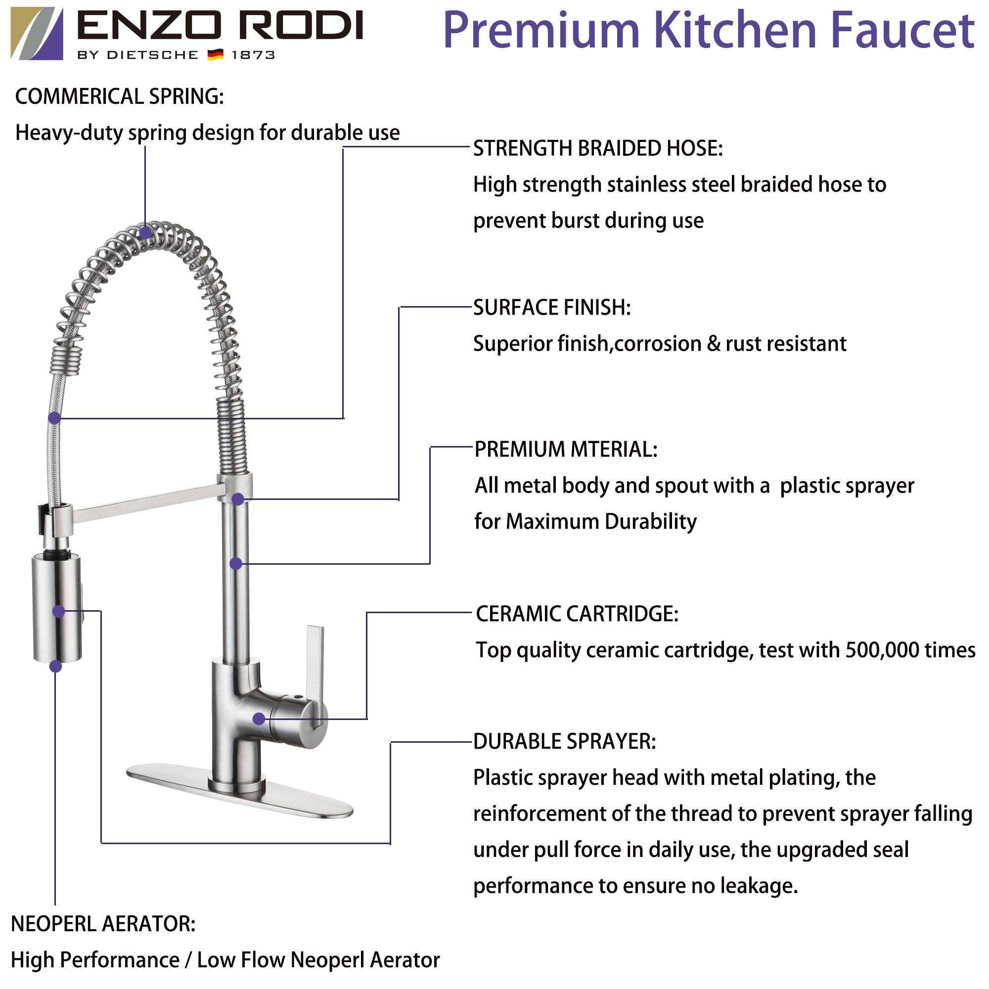 product overstock home style with sprayer garden oletto dual function free shipping kraus faucet single handle kitchen commercial today
