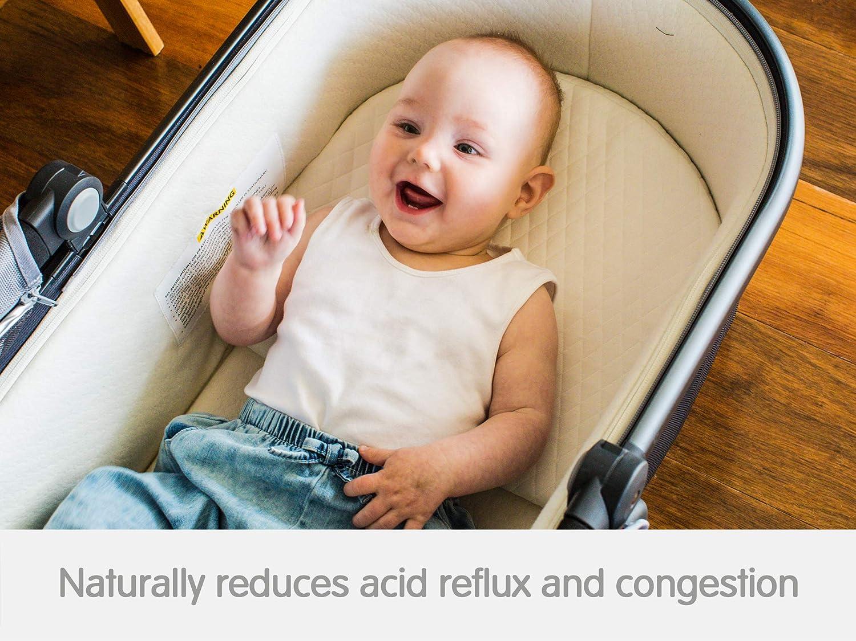 Amazon.com: Almohada de cuña para bebés y recién nacidos ...