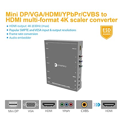Amazon.com: gofanco Prophecy Multi Video Format to HDMI Scaler ...
