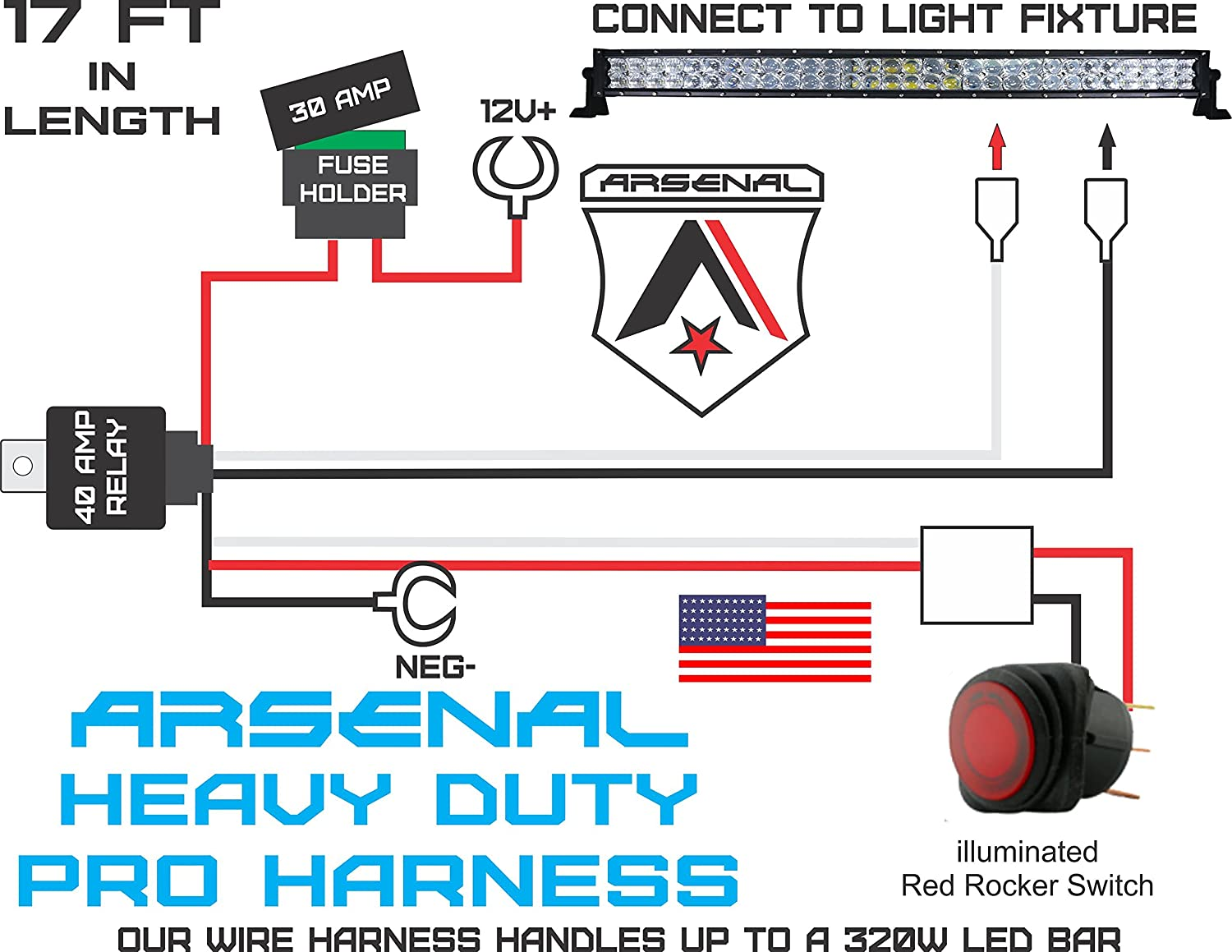 1 Pro Heavy Duty Led Light Bar Wire Harness By Arsenal Fog Lights Wiring For Utv Offroad 40 Amp Relay Red Round Rocker Switch 17ft Of 14 Guage Suv