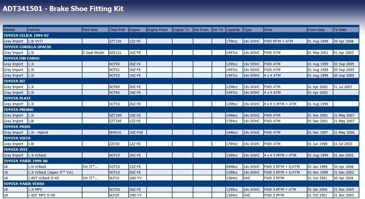 BP ADT341501 Kit Montaggio Ganasce Freno