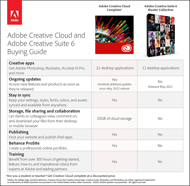 Buy Oem Adobe Creative Suite 6 Production Premium Student And Teacher Edition