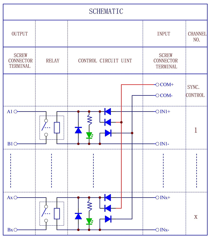 ELECTRONICS-SALON montaje en carril DIN bobina 24/V pasivo 4/canal SPST-NO 30/A 30/Amp Rel/é de potencia m/ódulo.