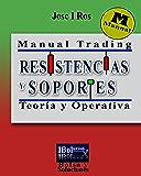 Manual Trading: Resistencias y Soportes. Teoría y Operativa