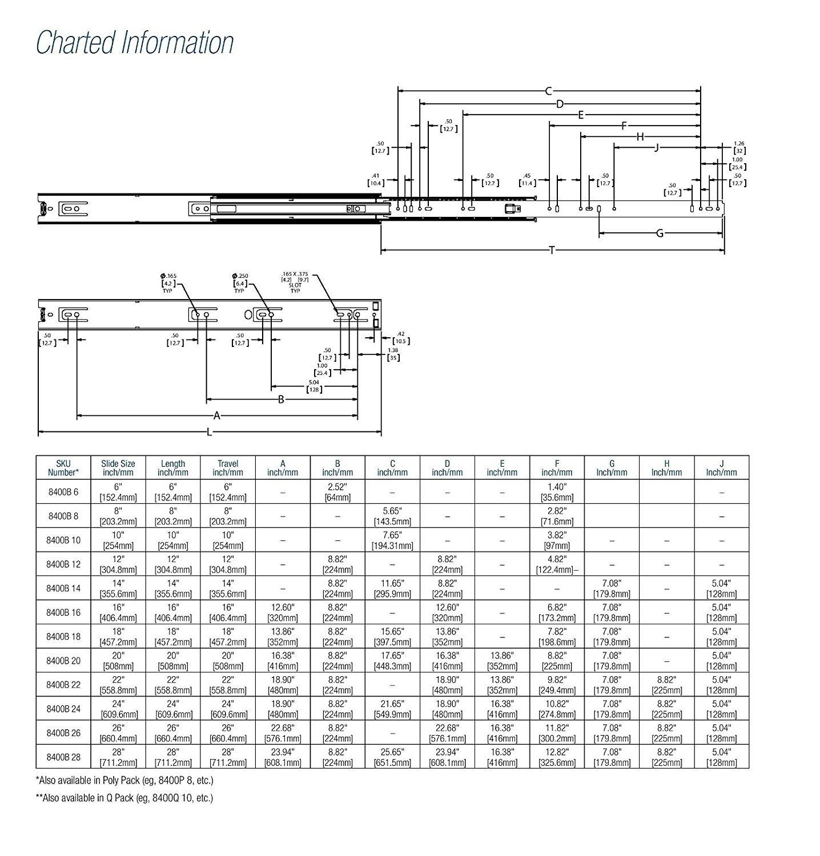 Knape & Vogt 8400P 16 Side Mount Full Extension Drawer Slide, 16-Inch, Pair