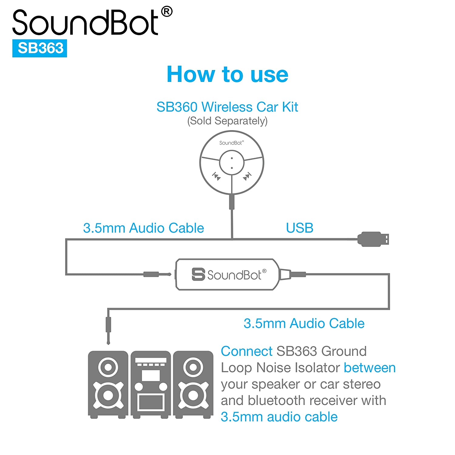 amazon com soundbot sb363 3 5mm ground loop noise isolator adapter rh amazon com