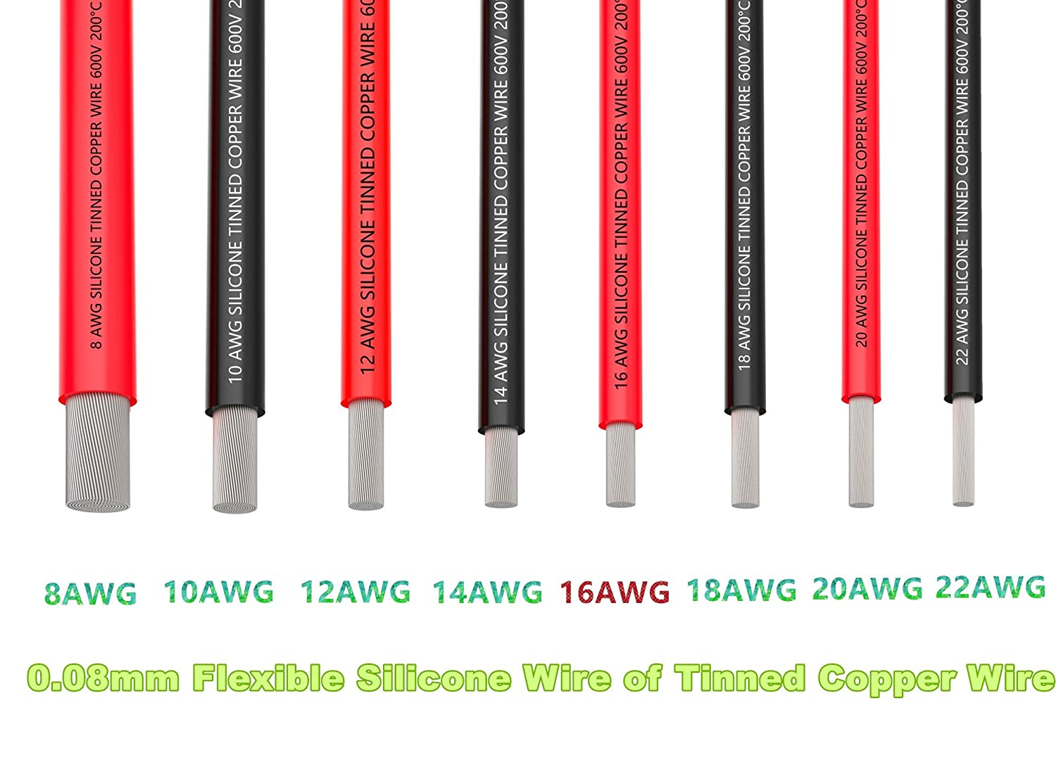 Amazing 18 Awg Wire Diameter Picture Collection - Electrical Diagram ...