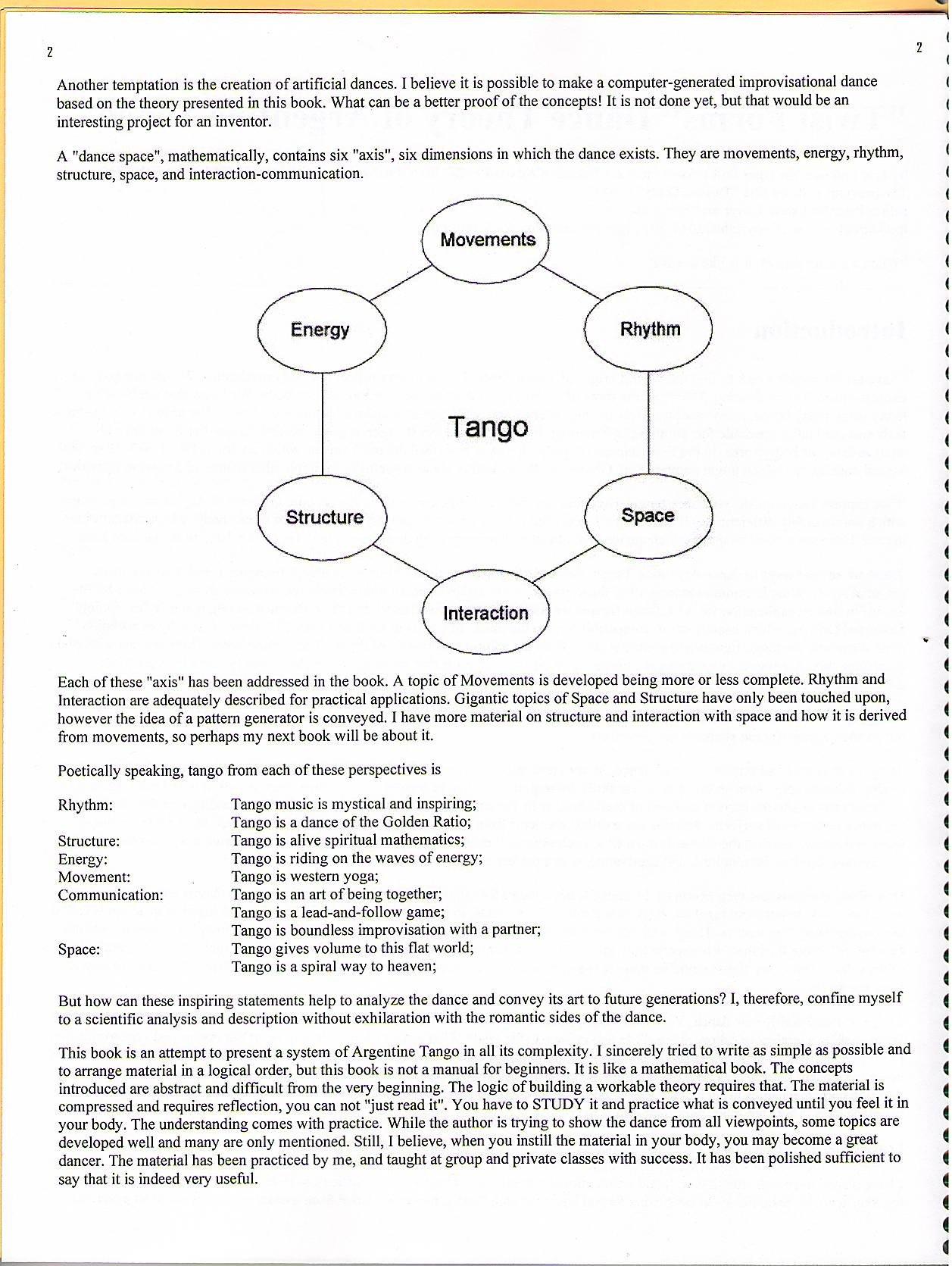 Twist Forms Dance Theory Of Argentine Tango Igor Polkovnikov Steps Diagram Figures Books