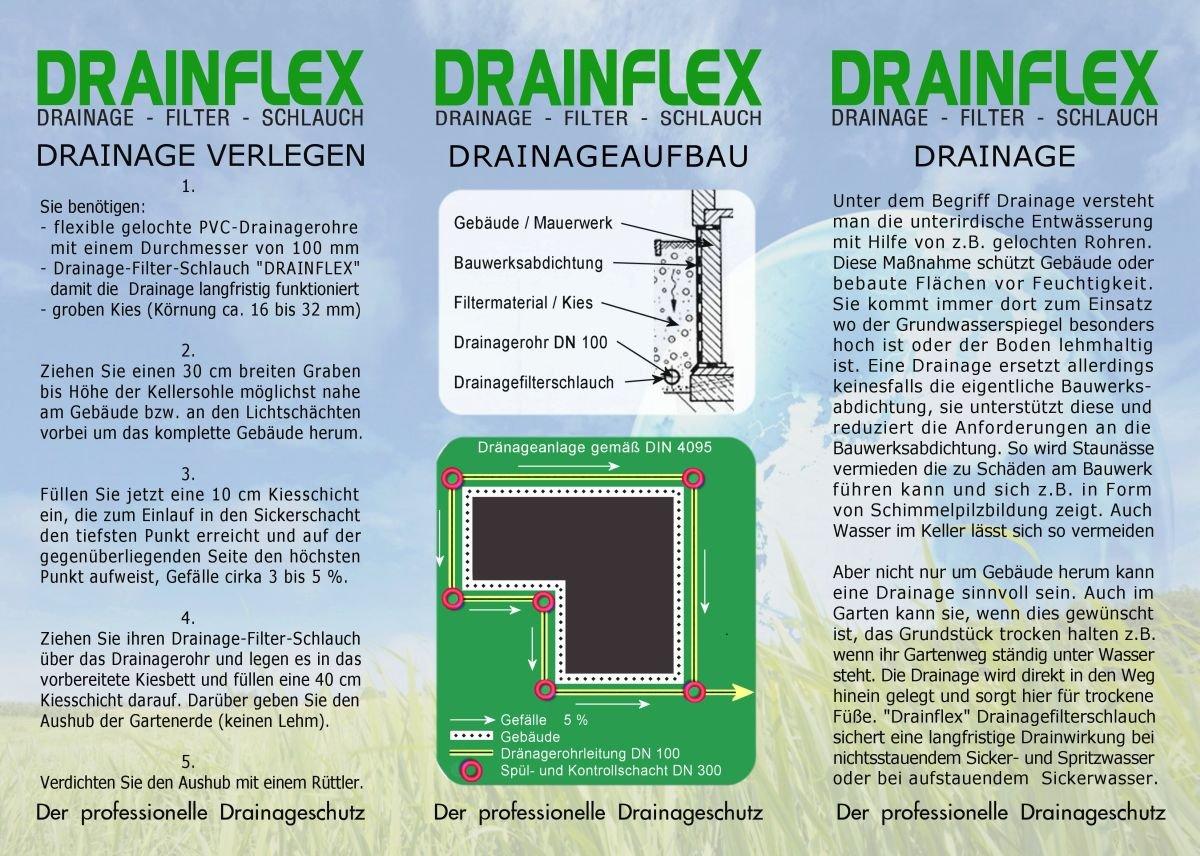 Großartig 20m Drainage Filterschlauch Drainagevlies für Drainagerohr DN80  UY61