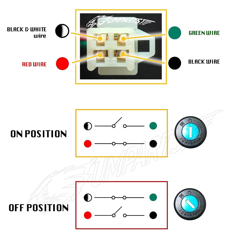 Sunl Atv Wiring Diagram 49cc Get Free Image About Wiring Diagram