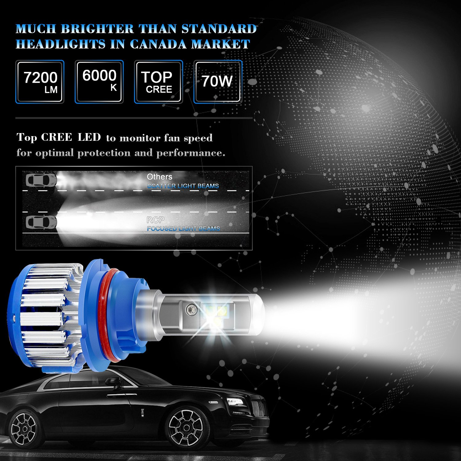 Rcp 9007hb5 Led Headlight Cree Bulbs Conversion Kits Built Great White Wiring Diagram In Canbus 80w 7200lm White6000k 2 Year Warranty Automotive