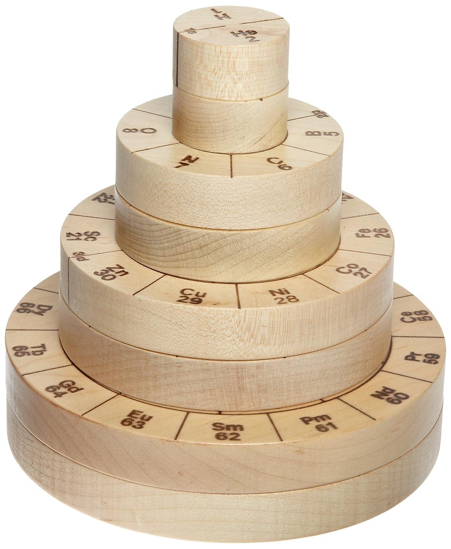 Amazon periodic round table prt 150 3 dimensional periodic amazon periodic round table prt 150 3 dimensional periodic table industrial scientific gamestrikefo Choice Image