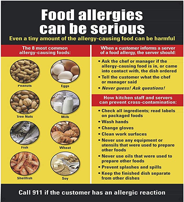 Food Allergies Sign (Aluminium Rust Free, Commercial USE, 14.25X15.75)