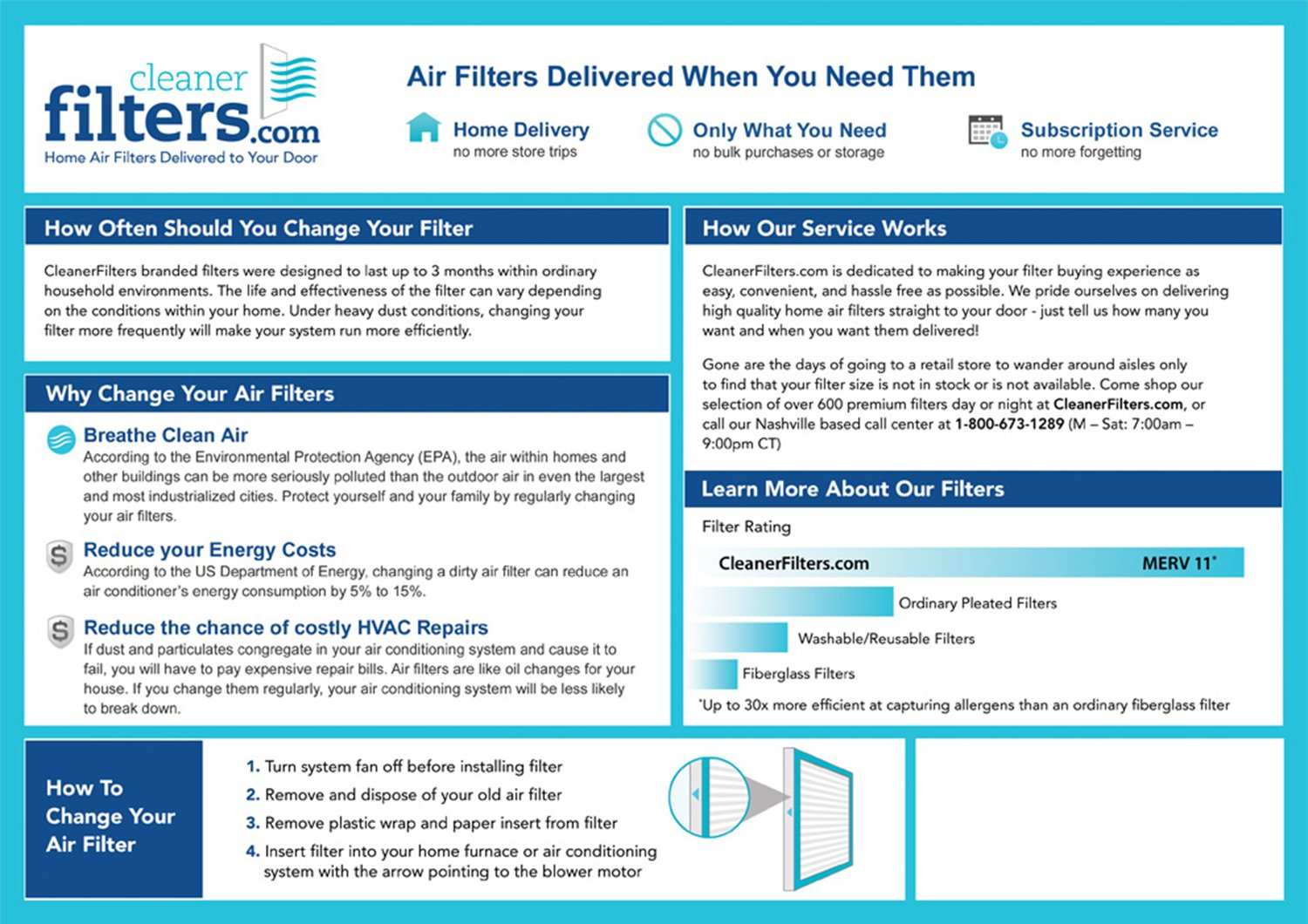 amazoncom cleaner filters 14x14x1 air filter pleated high efficiency allergy furnace filters for home or office with merv 11 rating 1 pack home - Air Filters Delivered