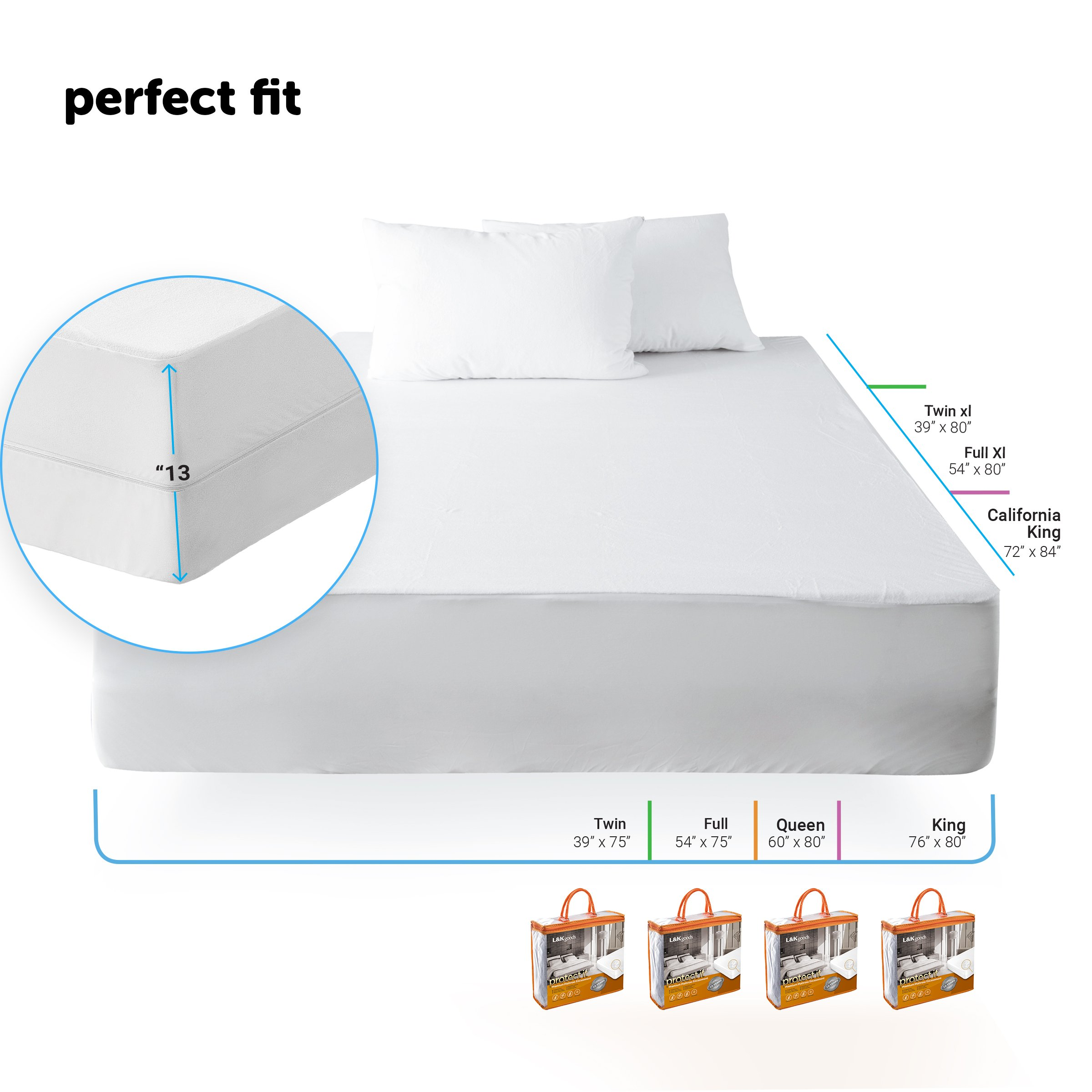 joluzzy Zippered Mattress Protector - 100% Bed Bug Proof/Waterproof Six-Sided Mattress Encasement - Cotton Terry, Breathable, Noiseless, Hypoallergenic, Vinyl-Free, Twin-XL Size by joluzzy (Image #5)