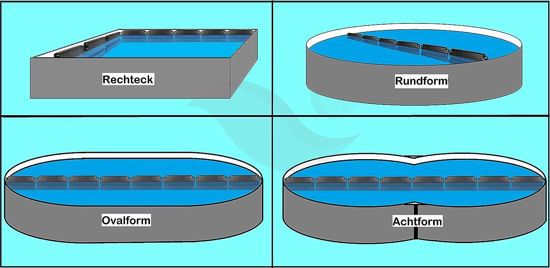 Eisdruckpolster f/ür Pool E131