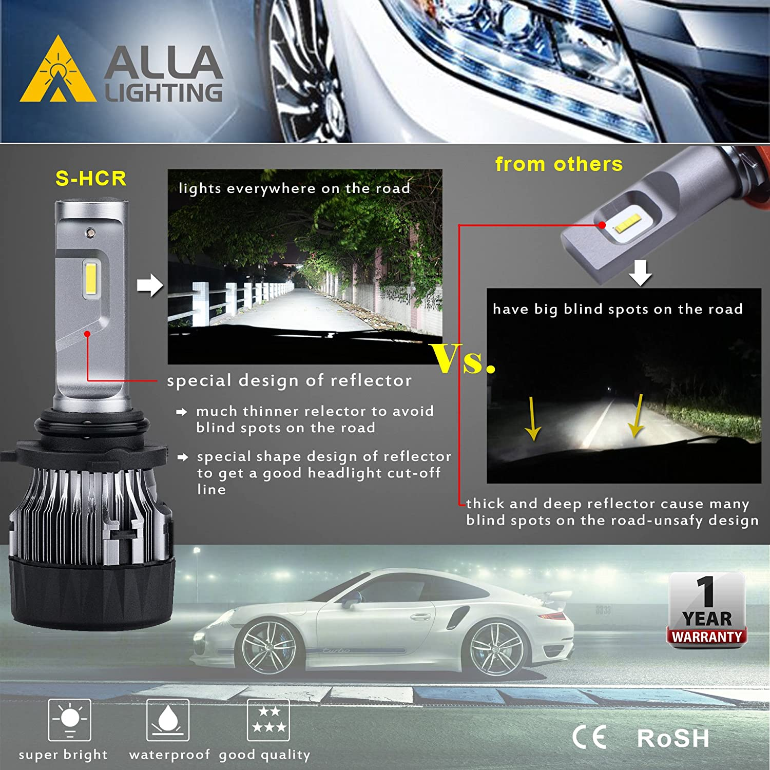 ALLA Lighting S-HCR H11B LED Headlight Bulbs 10000Lms Extreme Super Bright LED H11B Headlight Bulbs Conversion Kits Cool White All-in-One H9B H11B LED Headlamp Replacement
