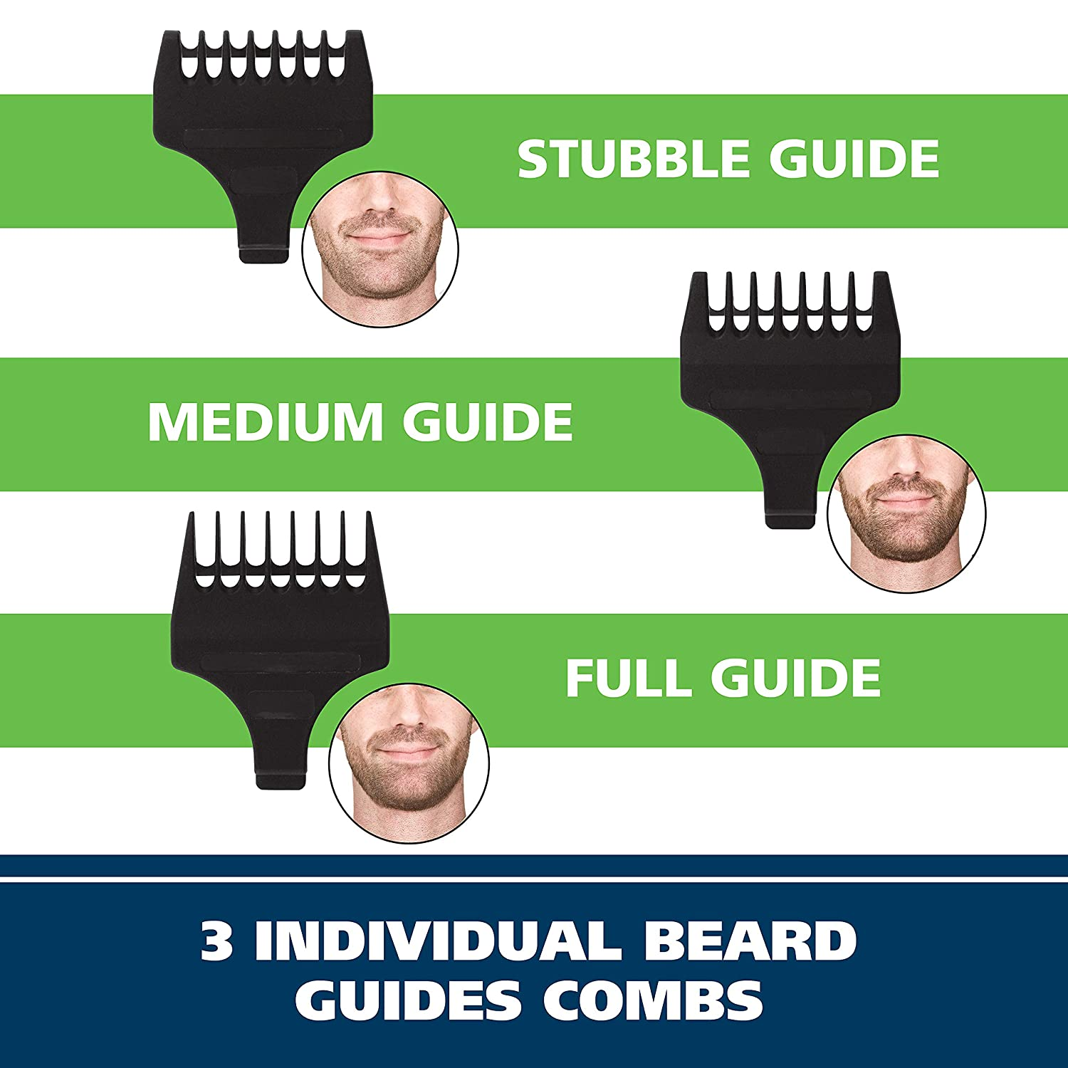 Cordless Hair Clipper & Beard Trimmer Kit, Rechargeable Professional Grooming Kit for Men