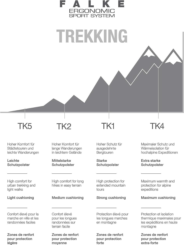 FALKE Women TK2 Trekking Socks