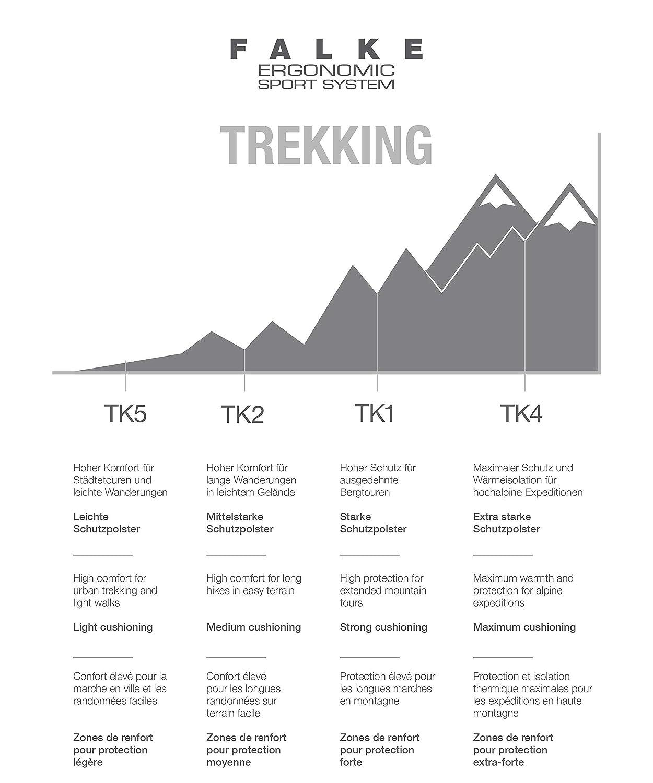 Calcetines de Trekking para Mujer FALKE Tk2 Short Cool