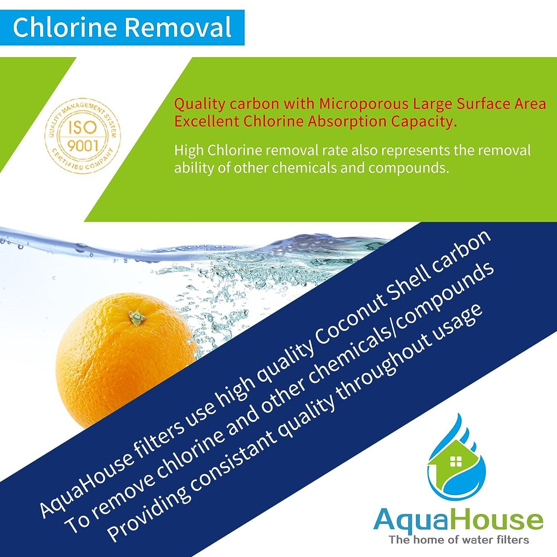 ADQ32617703 M7251242F-06 GRP2470ACM Compatible ADQ32617701 M7251253FR-06 Ultimate Water Filter 2x AH-LFR filtre /à eau pour LG M7251242FR-06 M7251253F-06