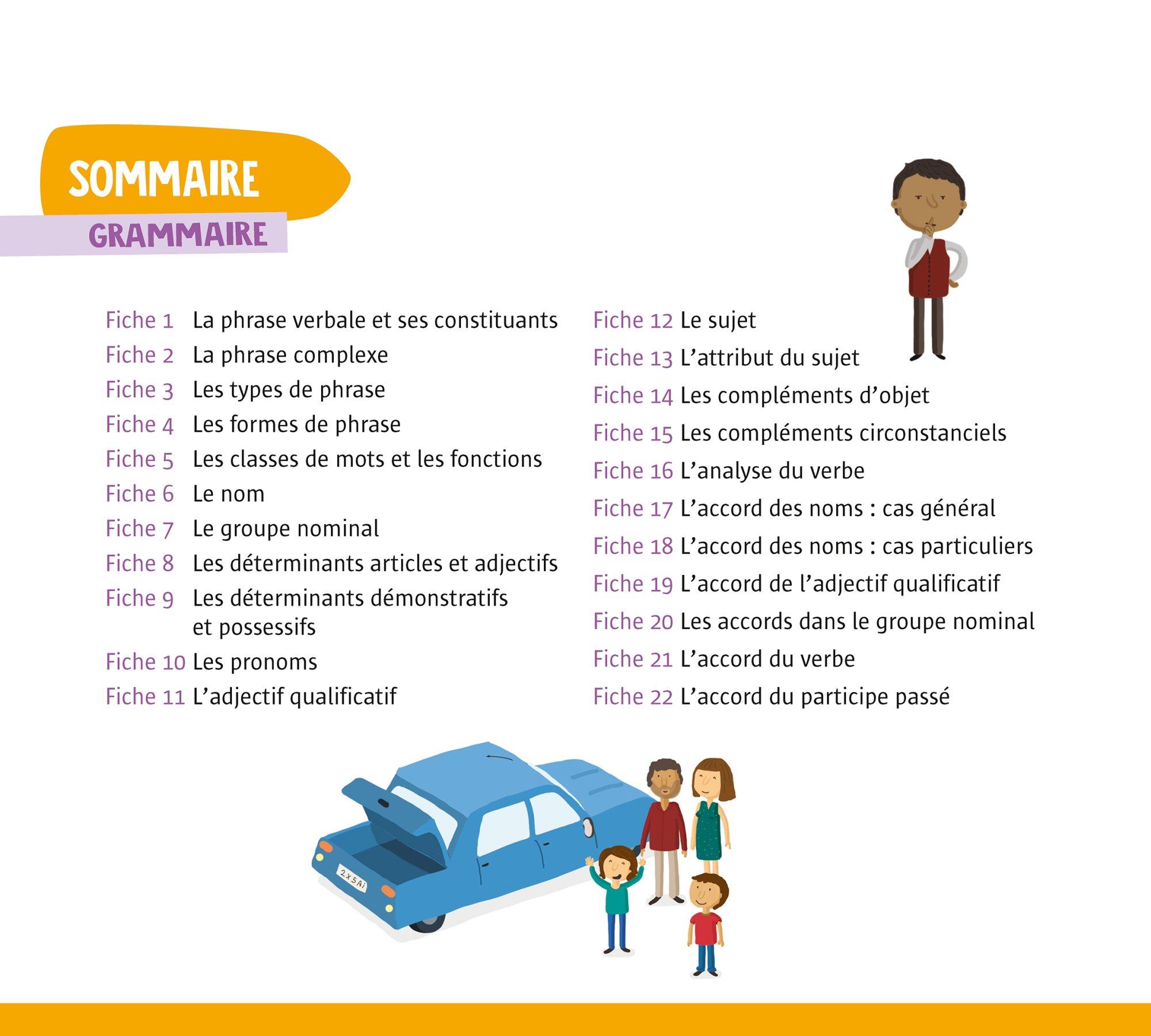 Mon tableau mémo grammaire-orthographe-conjugaison CE2-CM1-CM2 : Tout ce quil faut savoir: 9782820808226: Amazon.com: Books