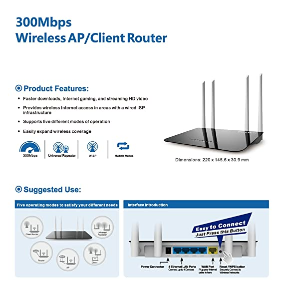 Wireless Router , MENGGOOD 300Mbps WLAN Router Wireless: Amazon.de ...