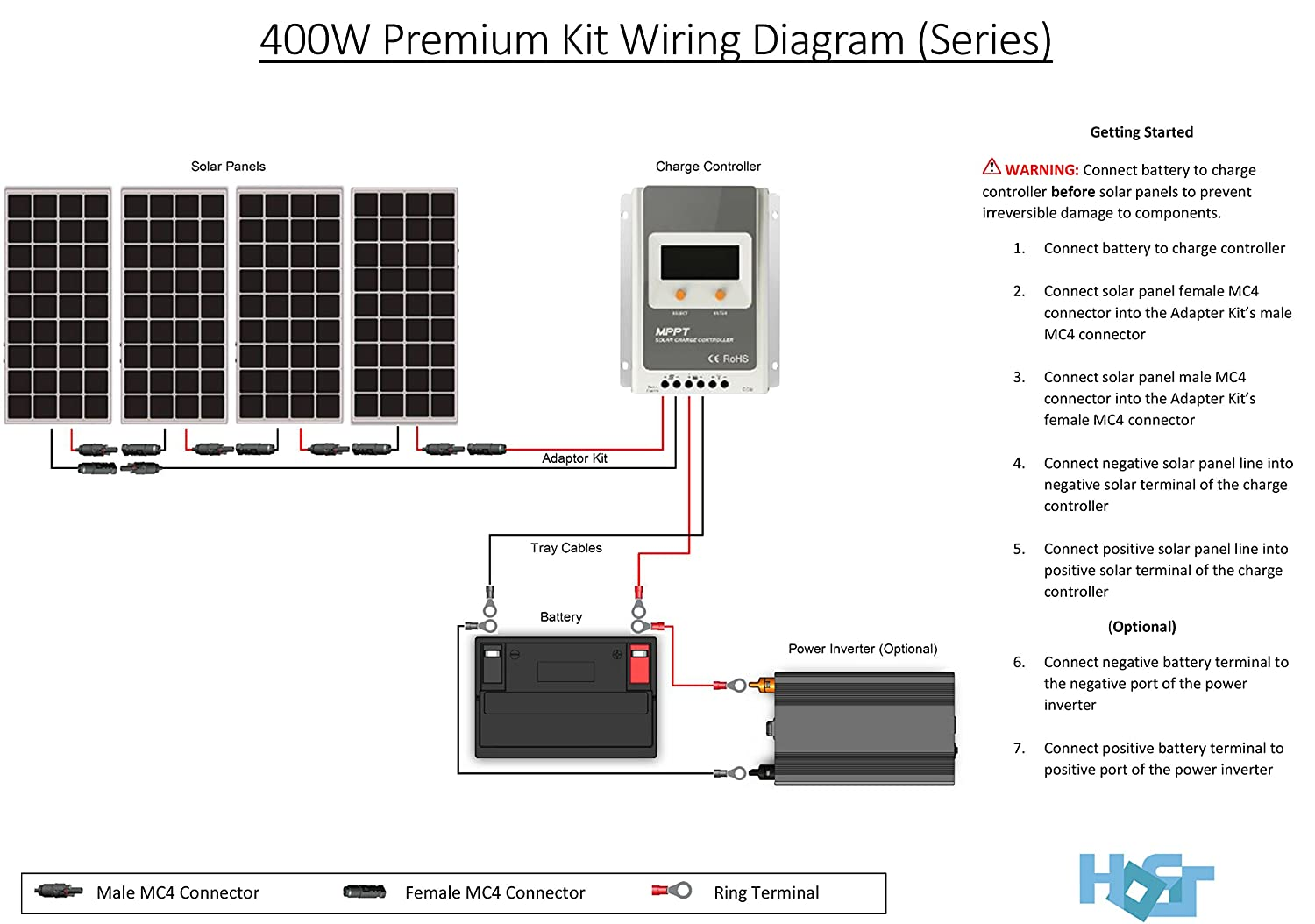 Hqst 400 Watt 12 Volt Polycrystalline Solar Panel Kit 30 Wiring Diagram With 40a Mppt Charge Controller Garden Outdoor