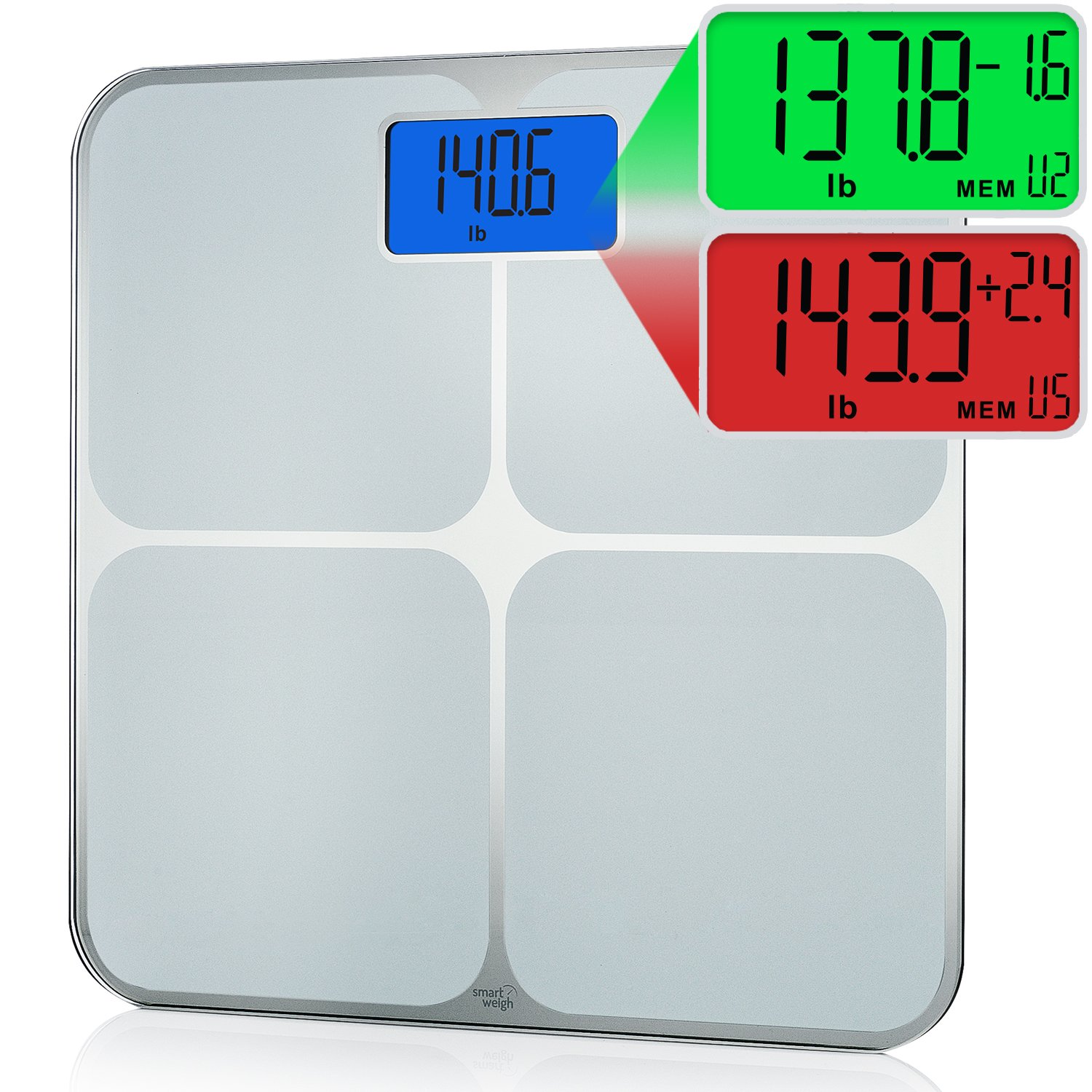 Smart Weigh Digital Body Weight Bathroom Scale with Weight Tracking and Step-On Technology, 440 Pounds, Recognizes and Stores 8 Users [2018 Upgraded Version]