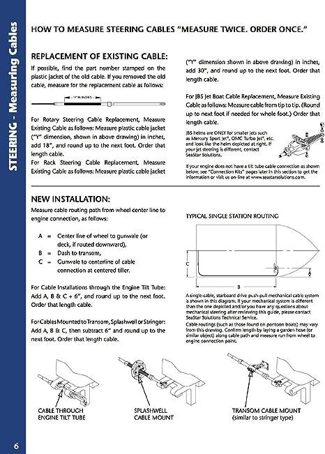 16 Sierra SSC13516 SeaStar Back Mount Rack Dual Cable